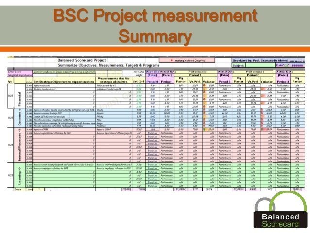 balanced scorecard on vodafone group The balanced score card (bsc) is a strategic planning and management   interest in vodafone essar which is a joint venture with the vodafone group and.
