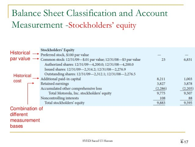 liability and stockholders equity essay Intro to accounting notes specifically for you  liabilities, and stockholders' equity of the business as of a pacific date  phdessay is an educational .