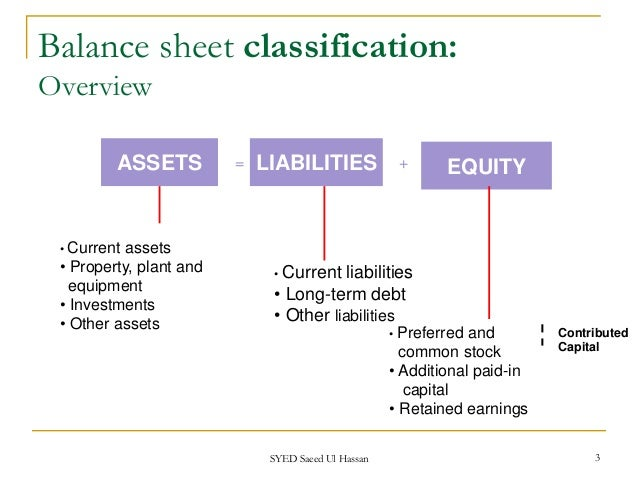 Elegant Balance Sheet ...