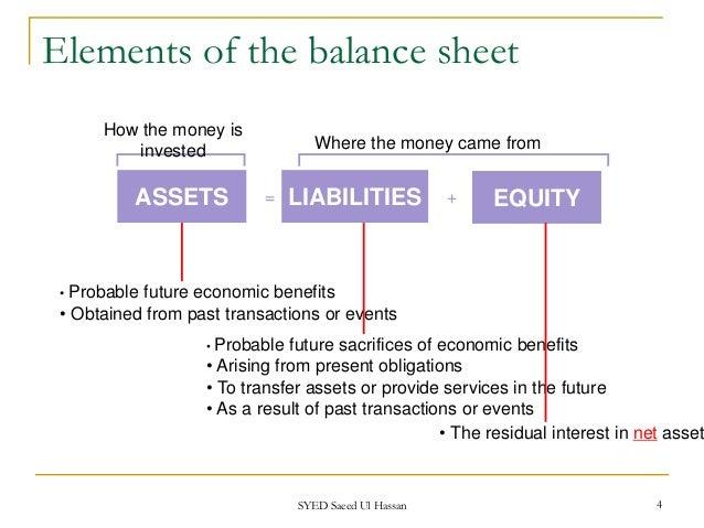 ... 4. Elements Of The Balance Sheet ...