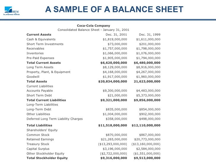 sample balance sheet mersn proforum co