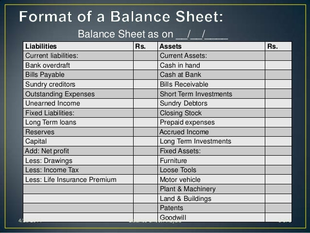 Liabilities Rs. Assets Rs. Current liabilities: Current Assets: Bank overdraft Cash in hand Bills Payable Cash at Bank Sun...