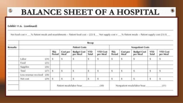 Balance Sheet And Food Service