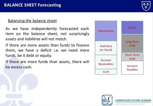 balance sheet forecasting