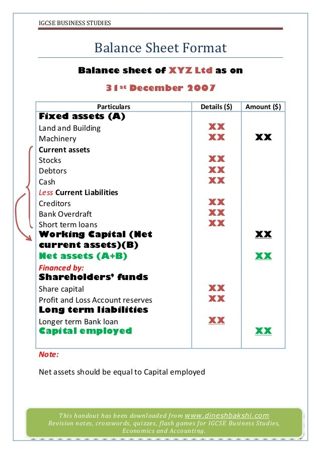 Balance Sheet Format. IGCSE BUSINESS STUDIES This Handout Has Been  Downloaded From Www.dineshbakshi.com Revision Notes  Balance Sheets Format