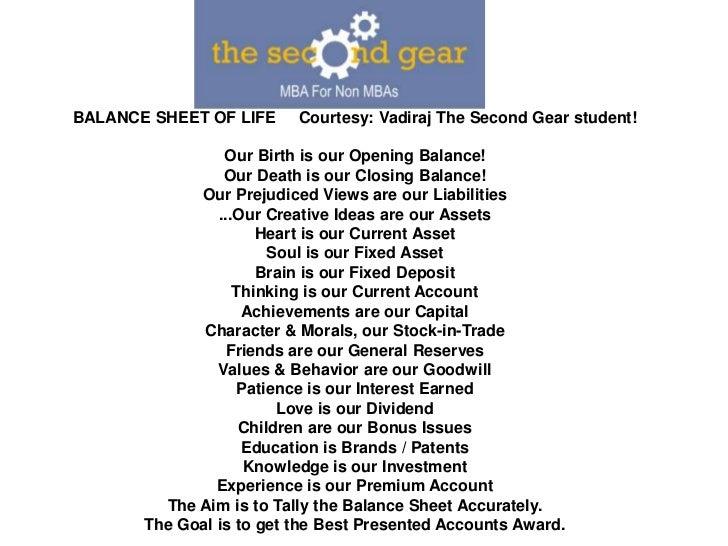 balance sheet as of