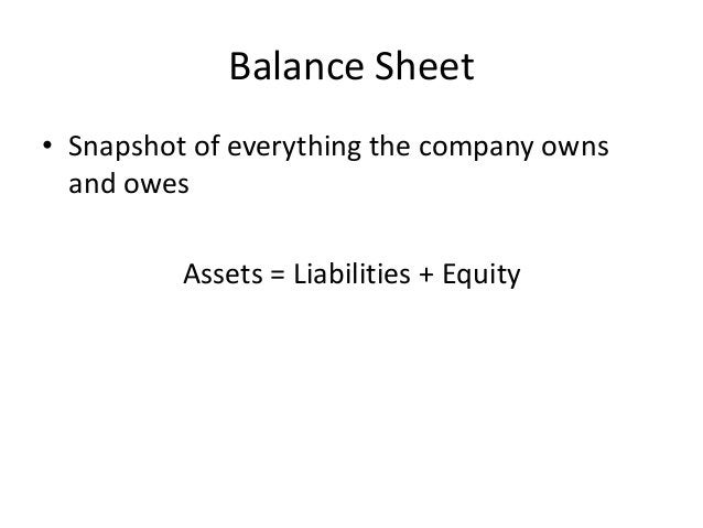 Balance Sheet  • Snapshot of everything the company owns  and owes  Assets = Liabilities + Equity