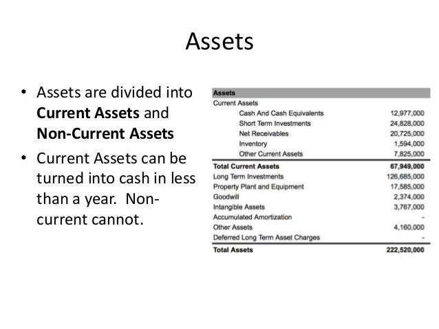 Assets  • Assets are divided into  Current Assets and  Non-Current Assets  • Current Assets can be  turned into cash in le...
