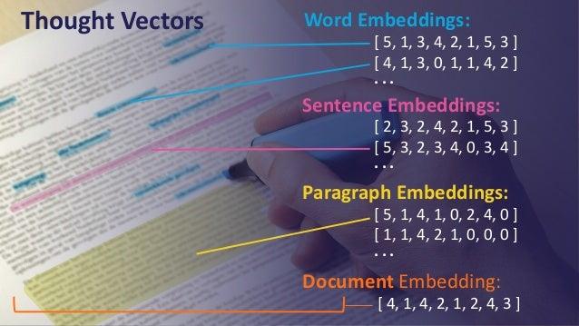 Option 3: Solr Vector Scoring Plugin