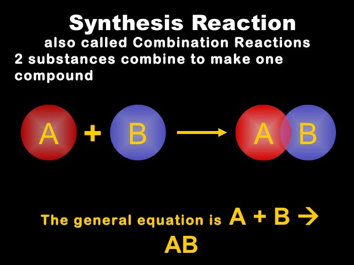 sythesis reaction A yield of 80% is good per step: a four step reaction would give an overall yield of  41%,  non-availability of starting materials, or the expense of their synthesis.