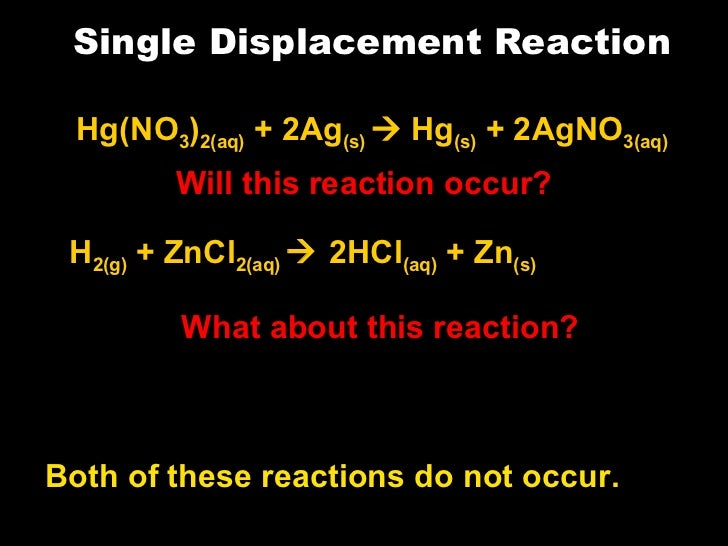 Displacement Reactions | Type of Displacement Reactions ... |Single Displacement Reaction Formula