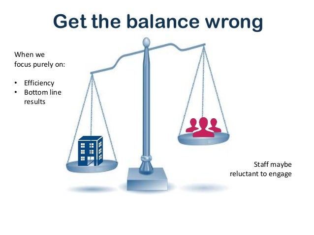 balancing the needs of the organization Those adjustments can often be difficult to swallow for the organization balance between a company's needs between workplace demands and employee needs.