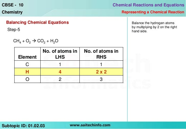 Balancing chemical equation