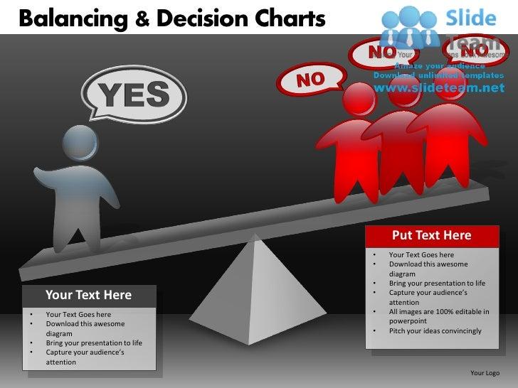 Balancing & Decision Charts                                           Put Text Here                                       ...