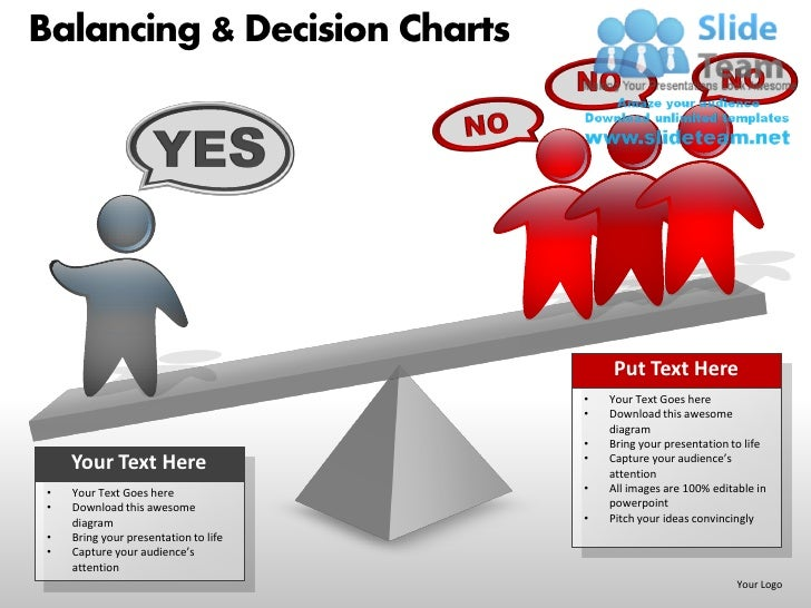 Balancing & Decision Charts                                           Put Text Here                                       ...
