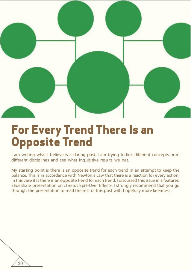 20 For Every Trend There Is an Opposite Trend I am writing what I believe is a daring post. I am trying to link different ...