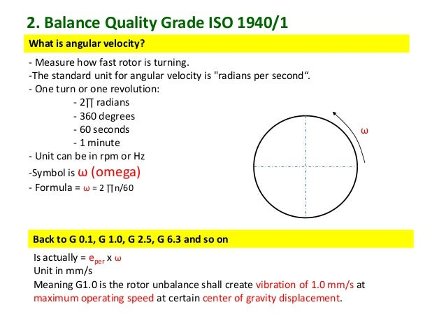 Balancing Requirement According To Iso 1940