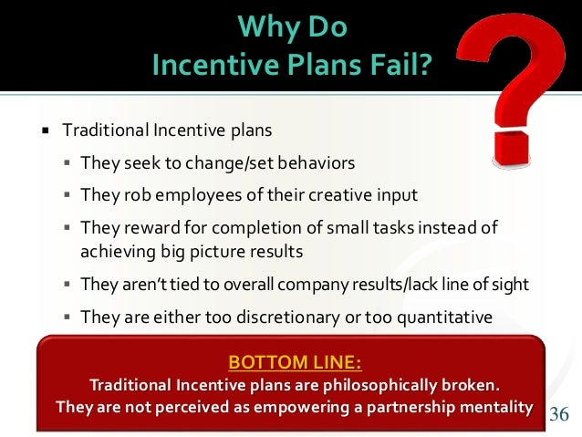 explain five reasons why incentive plans fail