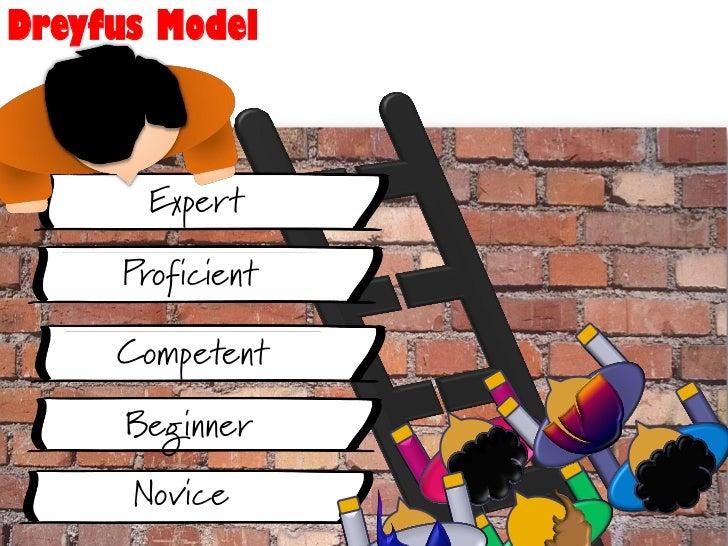 Facts and                     Motor     Things                       Skills           Declarative   ProceduralDescribing  ...
