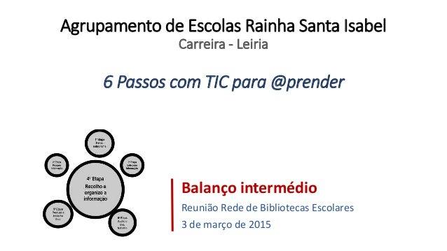 Agrupamento de Escolas Rainha Santa Isabel Carreira - Leiria 6 Passos com TIC para @prender Balanço intermédio Reunião Red...