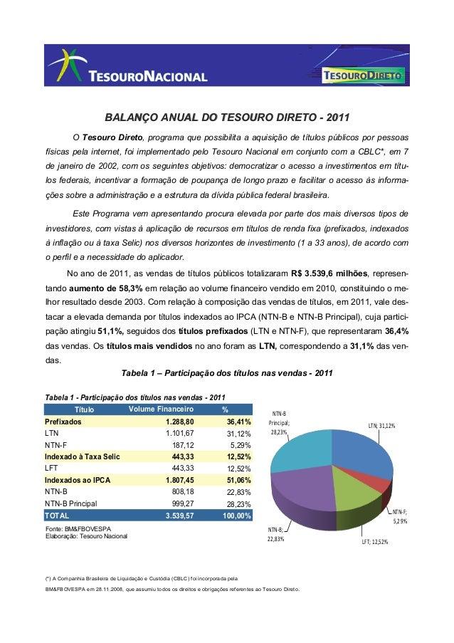 BALANÇO ANUAL DO TESOURO DIRETO - 2011           O Tesouro Direto, programa que possibilita a aquisição de títulos público...