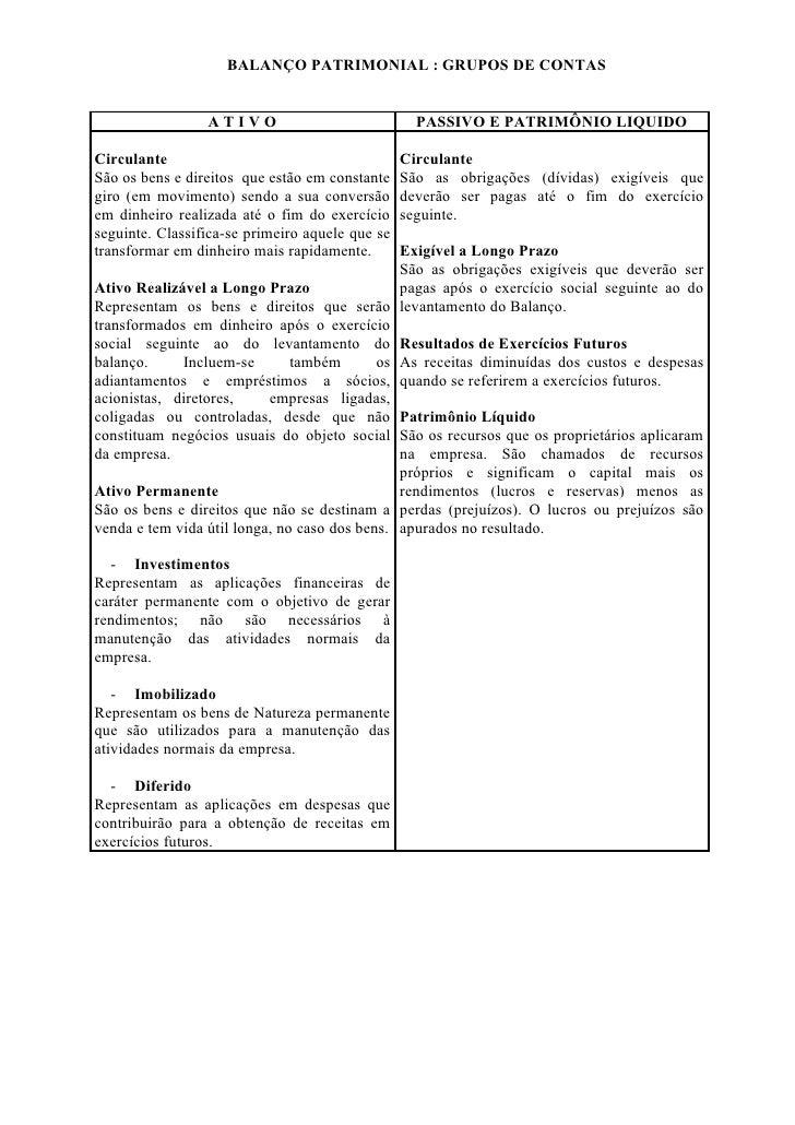 BALANÇO PATRIMONIAL : GRUPOS DE CONTAS                    ATIVO                             PASSIVO E PATRIMÔNIO LIQUIDO  ...