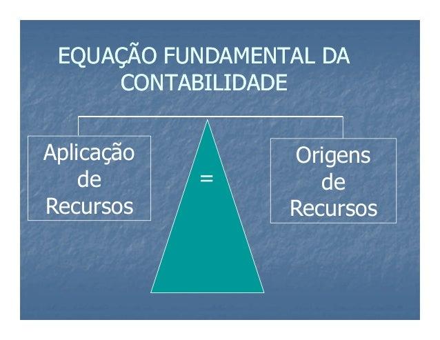 EQUAÇÃO FUNDAMENTAL DAEQUAÇÃO FUNDAMENTAL DA CONTABILIDADECONTABILIDADE Aplicação de Recursos Origens de Recursos =