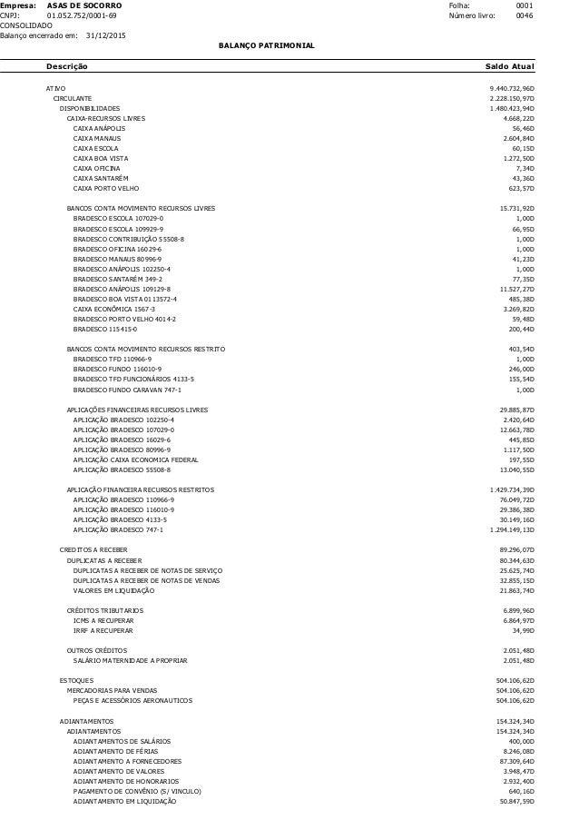 Empresa: CNPJ: 01.052.752/0001-69 Folha: 0001 N�mero livro: 0046 ASAS DE SOCORRO CONSOLIDADO Balan�o encerrado em: 31/12/2...