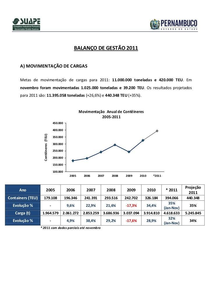 BALANÇO DE GESTÃO 2011      A) MOVIMENTAÇÃO DE CARGAS      Metas de movimentação de cargas para 2011: 11.000.000 toneladas...