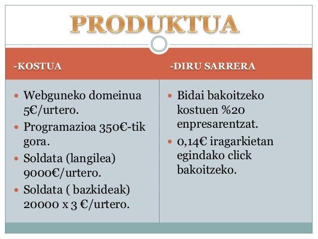 -KOSTUA -DIRU SARRERA  Webguneko domeinua 5€/urtero.  Programazioa 350€-tik gora.  Soldata (langilea) 9000€/urtero.  S...