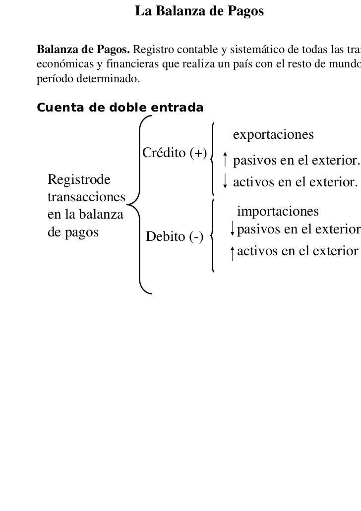 La Balanza de PagosBalanza de Pagos. Registro contable y sistemático de todas las transaccioneseconómicas y financieras qu...
