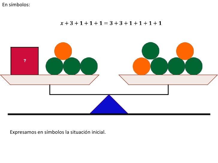 En símbolos:<br />𝒙+𝟑+𝟏+𝟏+𝟏=𝟑+𝟑+𝟏+𝟏+𝟏+𝟏<br /><br />Expresamos en símbolos la situación inicial.<br />