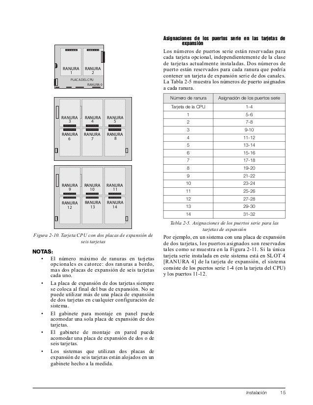 Balanza 920i