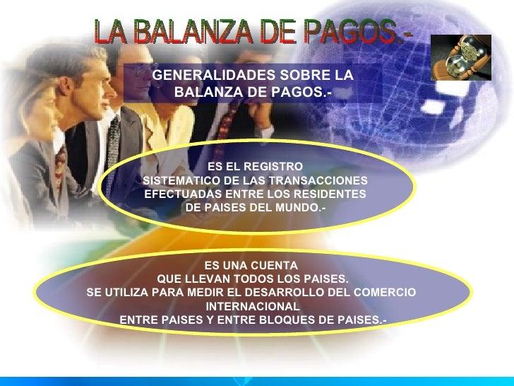 GENERALIDADES SOBRE LA           BALANZA DE PAGOS.-                 ES EL REGISTRO        SISTEMATICO DE LAS TRANSACCIONES...