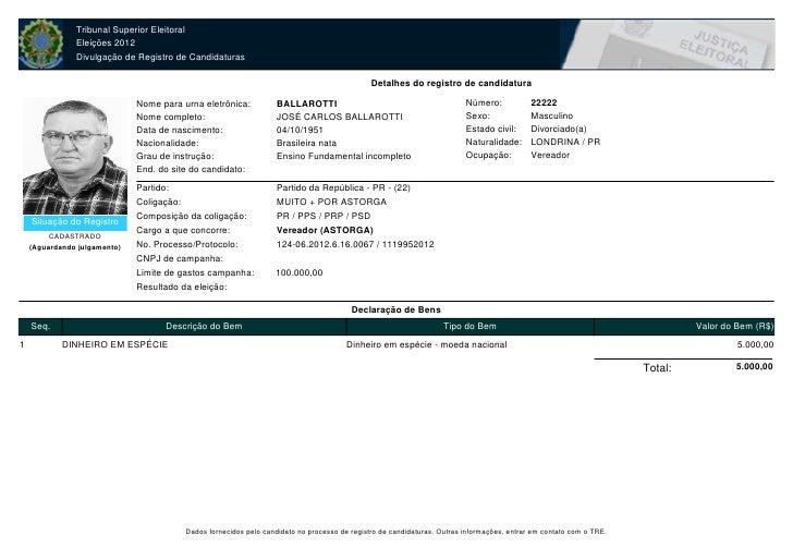 Tribunal Superior Eleitoral               Eleições 2012               Divulgação de Registro de Candidaturas              ...