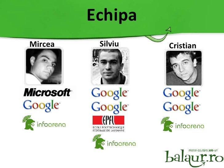 Echipa Mircea Silviu Cristian