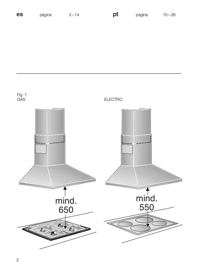 Como colocar una campana extractora decorativa amazing - Como colocar una campana extractora ...