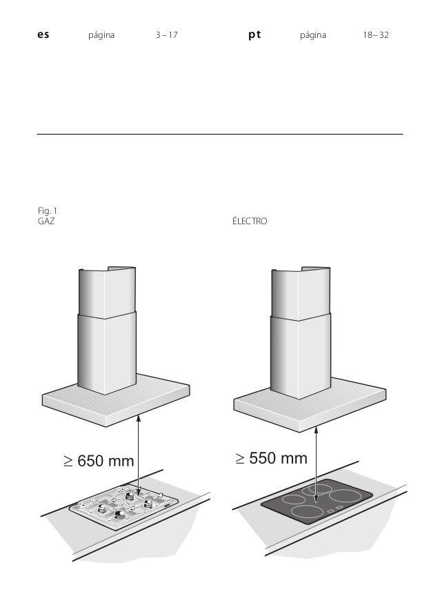 Abb. 1 ÉLECTRO Fig. 1 GAZ es página 03–17 pt página 18–32