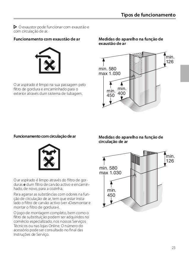 23 Tipos de funcionamento Medidas do aparelho na função de exaustão de ar Medidas do aparelho na função de circulação de a...