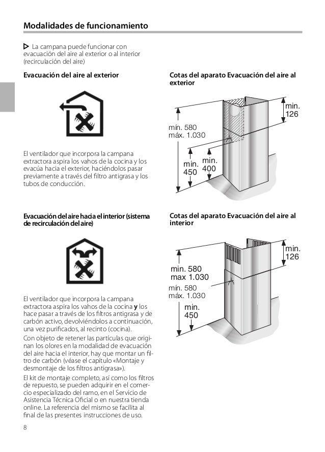 8 Modalidades de funcionamiento Cotas del aparato Evacuación del aire al exterior Cotas del aparato Evacuación del aire al...