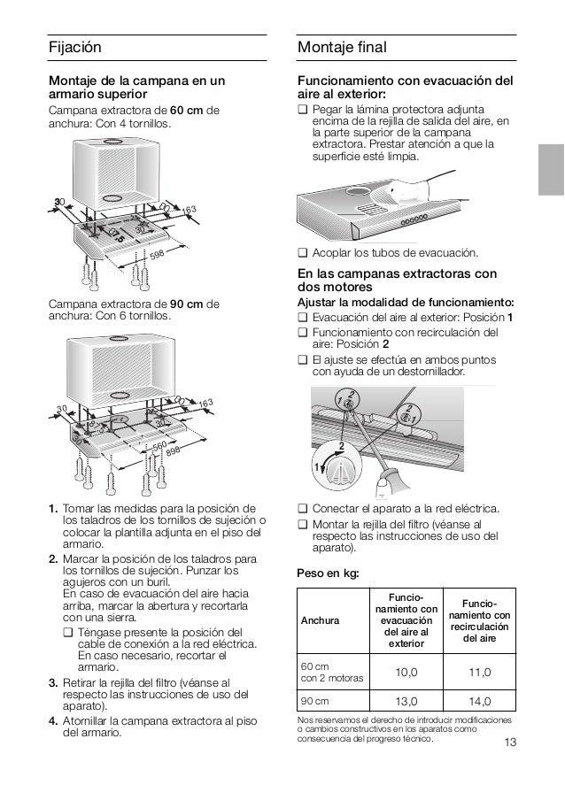 Fijación Campana extractora de 90 cm de anchura: Con 6 tornillos. 163 30 598 1. Tomar las medidas para la posición de los ...