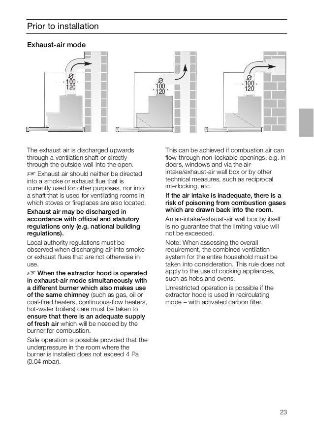 Recirculating Cooker Hood Building Regulations