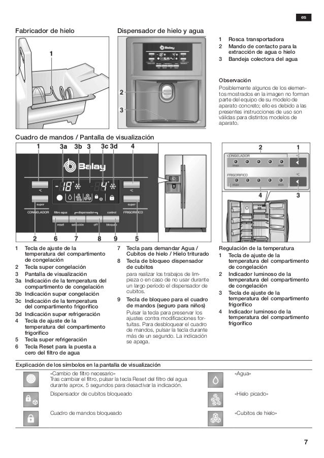Manual balay frigorifico americano 3 fa7787a - Dispensador latas nevera ...