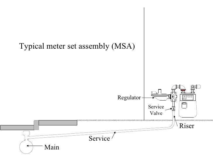 properties of natural gas pdf