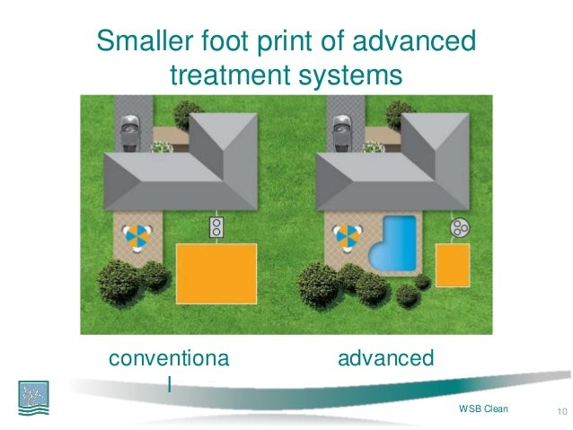 Emerging Technologies In Onsite Wastewater Treatment