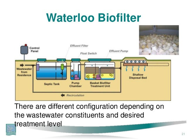 Treatment Options For Wastewaters Collected From On Site