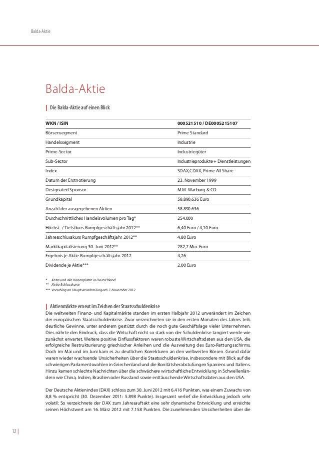 Balda-Aktie               Balda-Aktie               | Die Balda-Aktie auf einen Blick               WKN / ISIN            ...