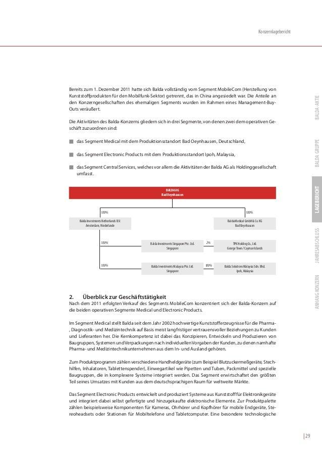 KonzernlageberichtBereits zum 1. Dezember 2011 hatte sich Balda vollständig vom Segment MobileCom (Herstellung vonKunststo...