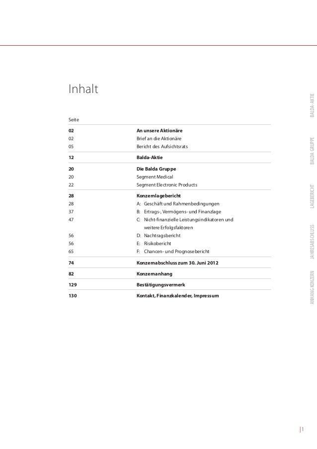 Inhalt                                                              BALDA-AKTIESeite02       An unsere Aktionäre02       B...