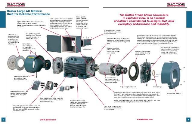 Dayton Farm Duty Motor Wiring Diagram Ac Motor Wiring